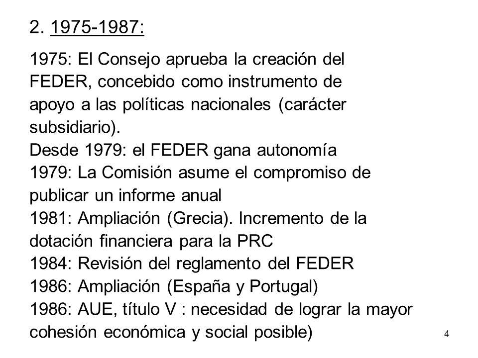 2. 1975-1987: 1975: El Consejo aprueba la creación del