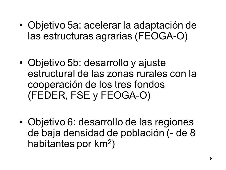 Objetivo 5a: acelerar la adaptación de las estructuras agrarias (FEOGA-O)