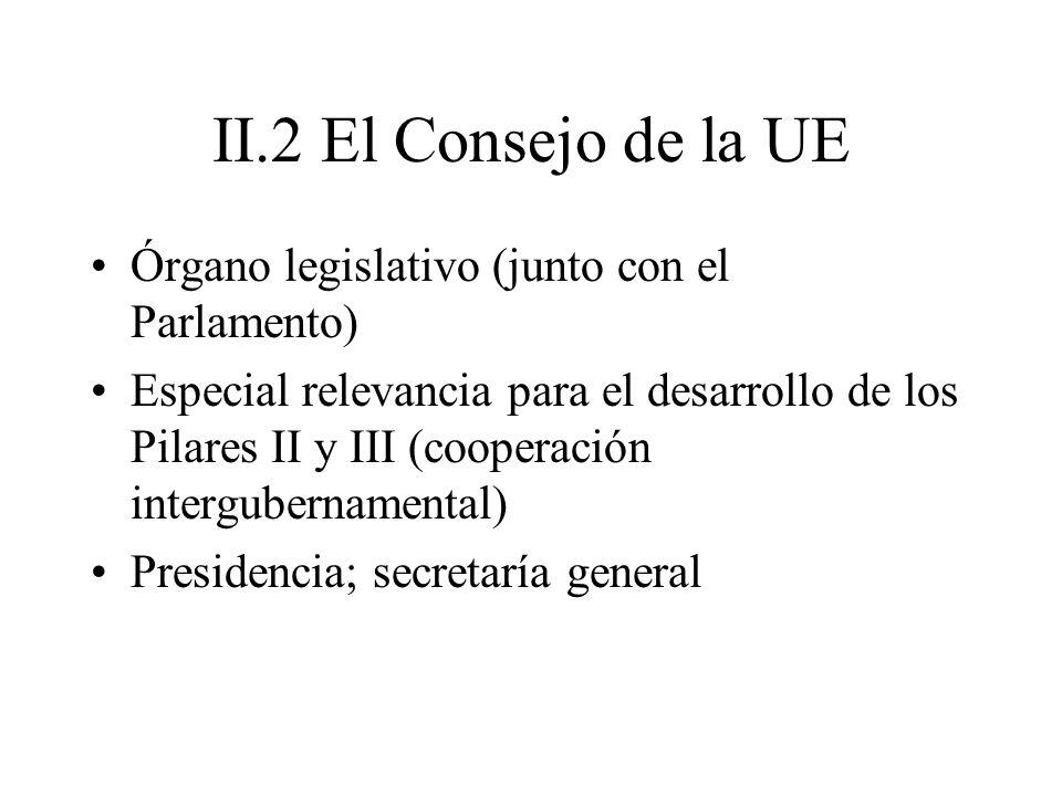II.2 El Consejo de la UE Órgano legislativo (junto con el Parlamento)