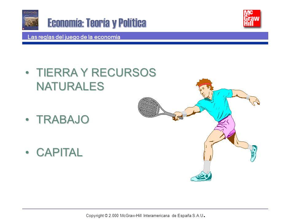 TIERRA Y RECURSOS NATURALES