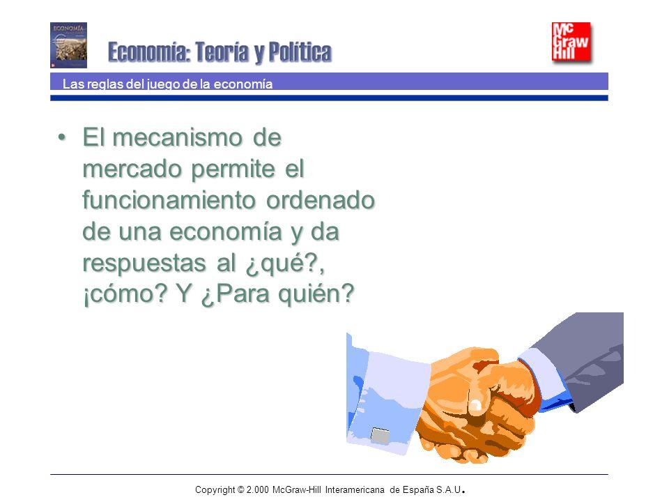 Las reglas del juego de la economía