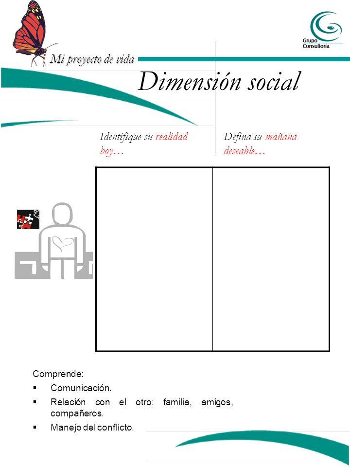 Dimensión social Identifique su realidad hoy…