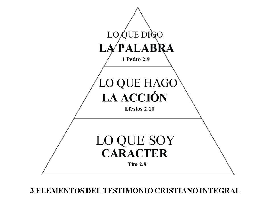 3 ELEMENTOS DEL TESTIMONIO CRISTIANO INTEGRAL