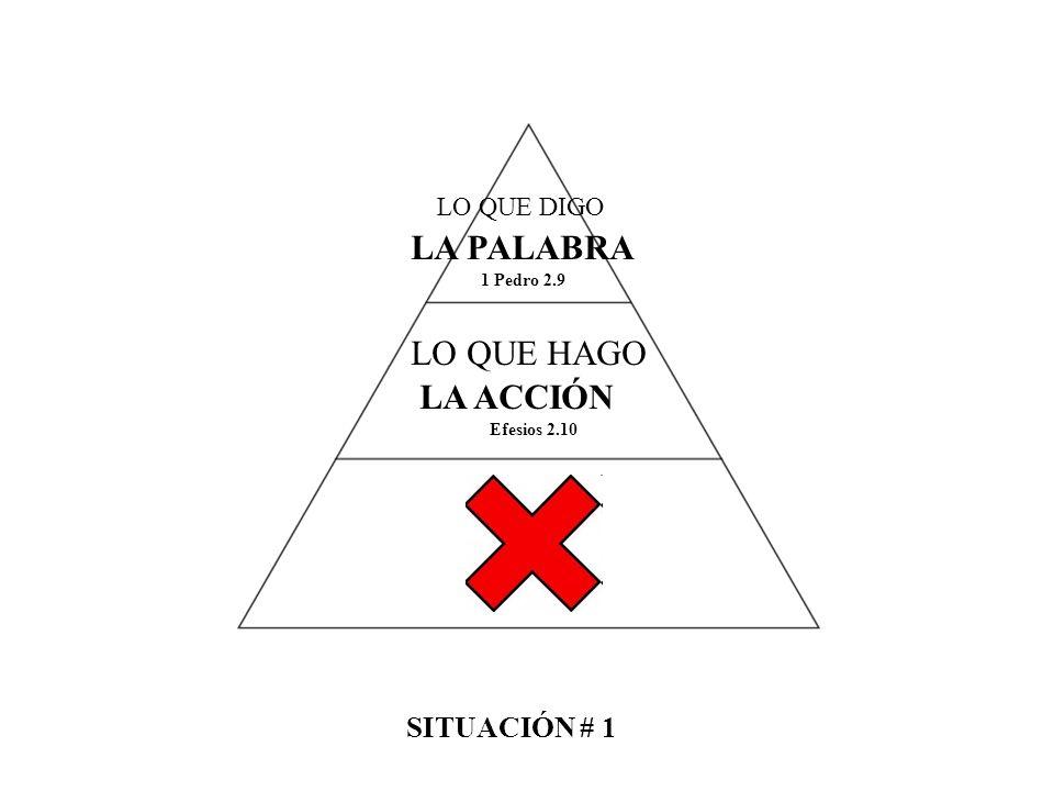 LA PALABRA LO QUE HAGO LA ACCIÓN SITUACIÓN # 1 LO QUE DIGO 1 Pedro 2.9