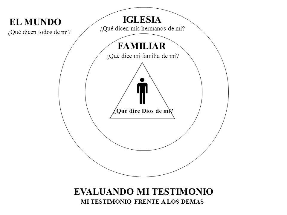 EVALUANDO MI TESTIMONIO MI TESTIMONIO FRENTE A LOS DEMAS