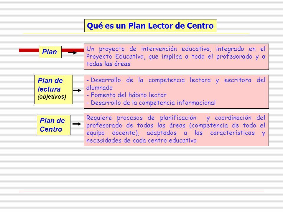 Qué es un Plan Lector de Centro