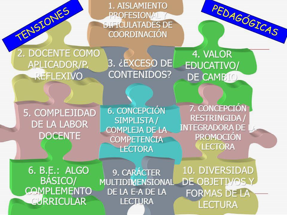 2. DOCENTE COMO APLICADOR/P. REFLEXIVO 4. VALOR EDUCATIVO/ DE CAMBIO