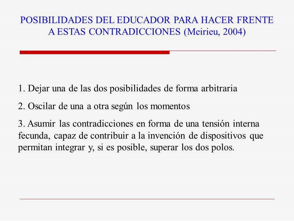 POSIBILIDADES DEL EDUCADOR PARA HACER FRENTE A ESTAS CONTRADICCIONES (Meirieu, 2004)