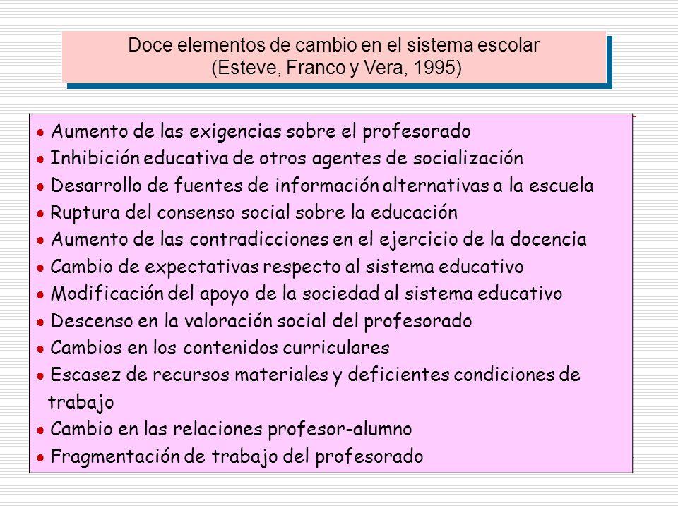 Doce elementos de cambio en el sistema escolar
