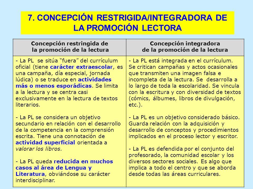 7. CONCEPCIÓN RESTRIGIDA/INTEGRADORA DE LA PROMOCIÓN LECTORA