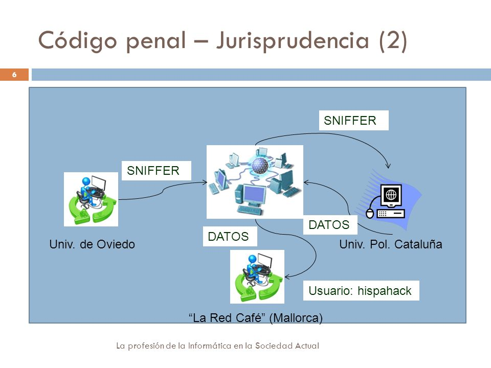 Código penal – Jurisprudencia (2)