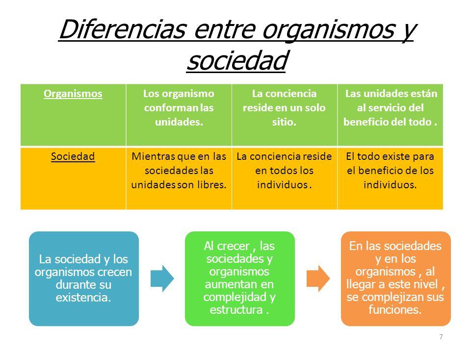 Diferencias entre organismos y sociedad