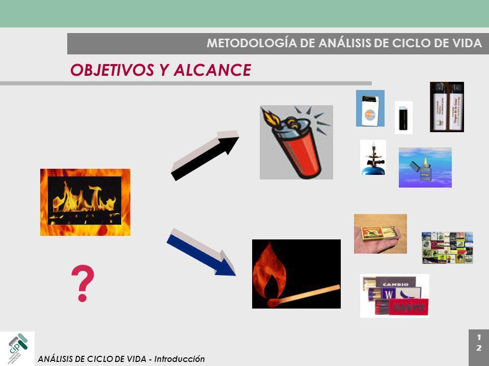 METODOLOGÍA DE ANÁLISIS DE CICLO DE VIDA