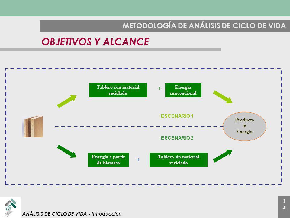 OBJETIVOS Y ALCANCE METODOLOGÍA DE ANÁLISIS DE CICLO DE VIDA +