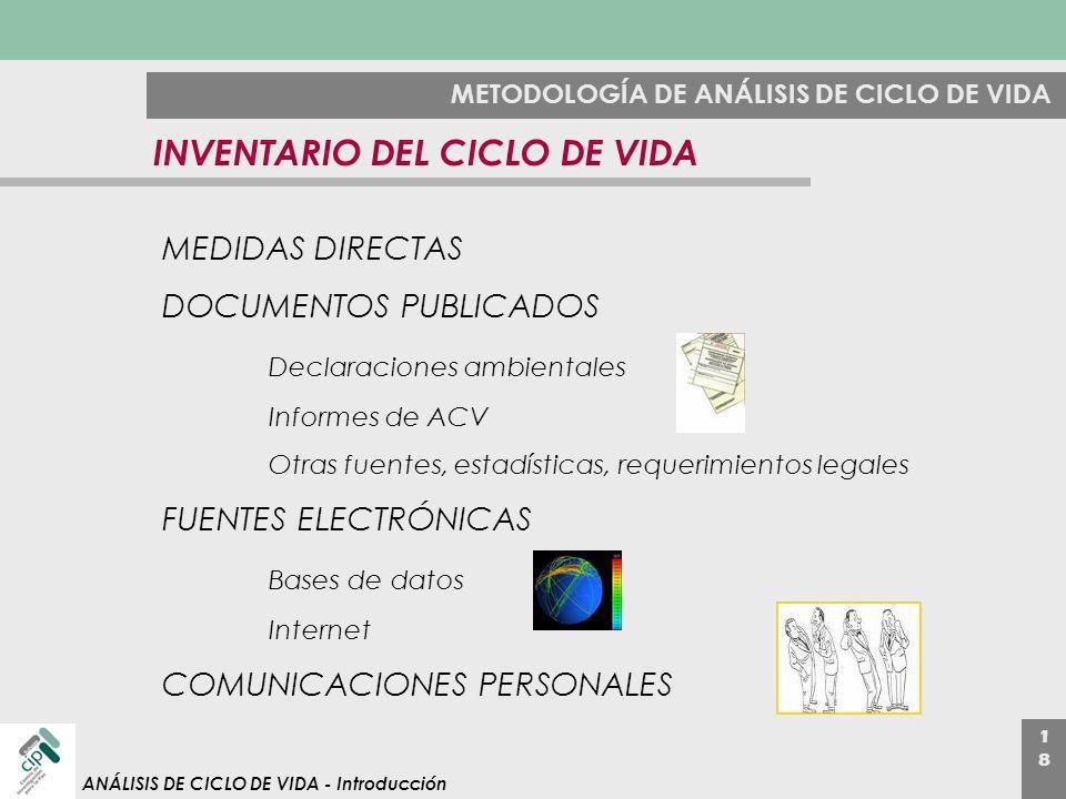 INVENTARIO DEL CICLO DE VIDA