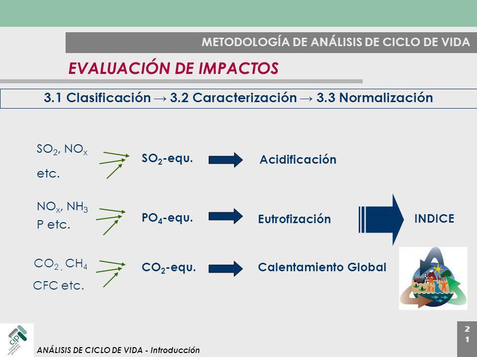 3.1 Clasificación → 3.2 Caracterización → 3.3 Normalización