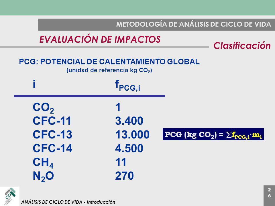 PCG: POTENCIAL DE CALENTAMIENTO GLOBAL (unidad de referencia kg CO2)