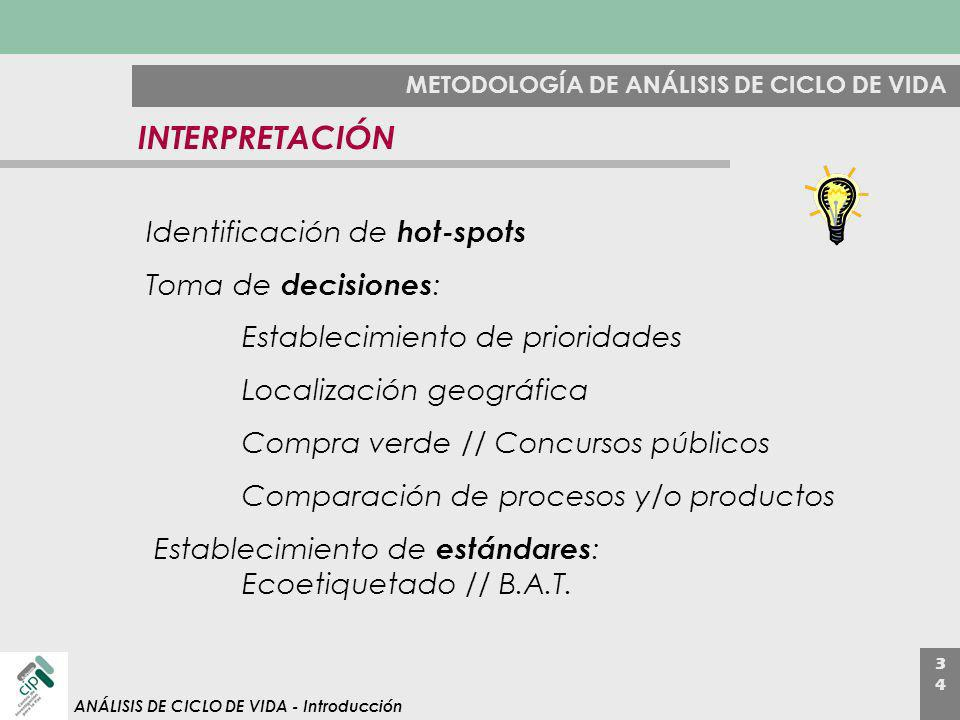 INTERPRETACIÓN Identificación de hot-spots Toma de decisiones: