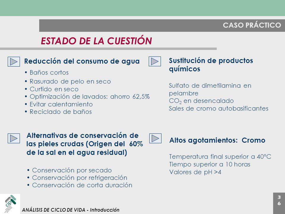 ESTADO DE LA CUESTIÓN CASO PRÁCTICO Reducción del consumo de agua
