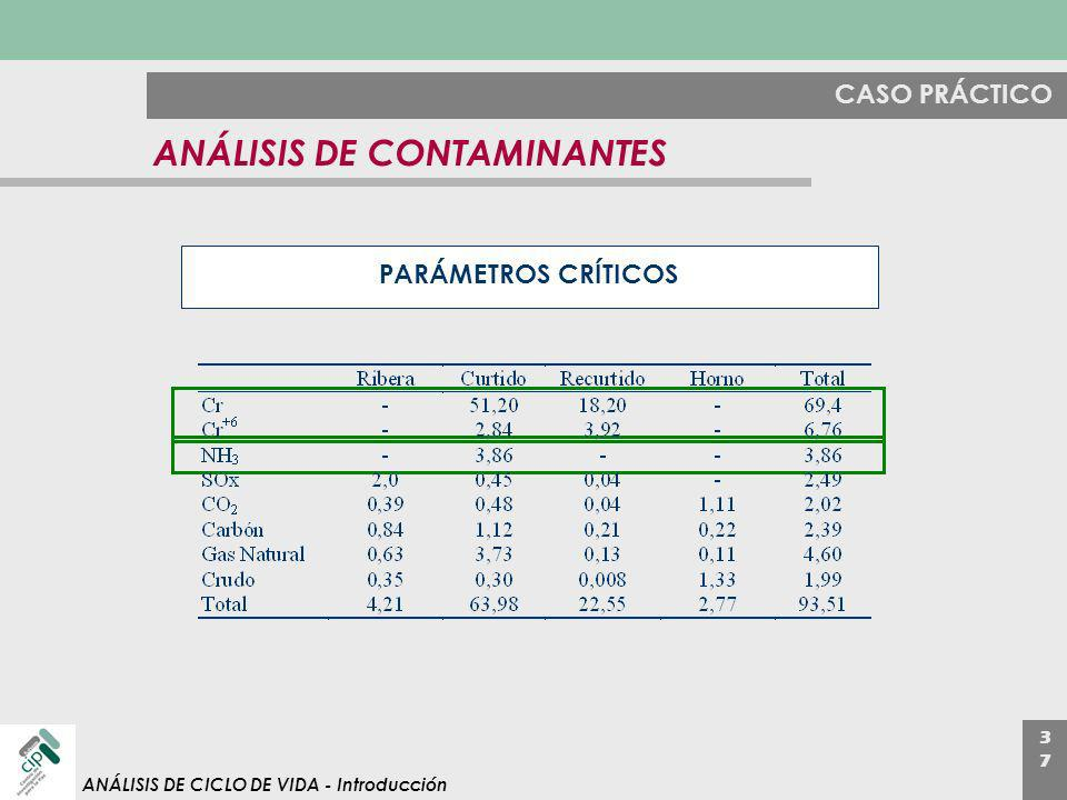 ANÁLISIS DE CONTAMINANTES