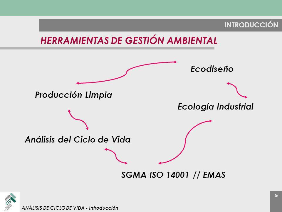 HERRAMIENTAS DE GESTIÓN AMBIENTAL