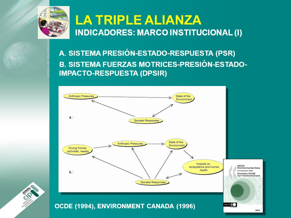 LA TRIPLE ALIANZA INDICADORES: MARCO INSTITUCIONAL (I)