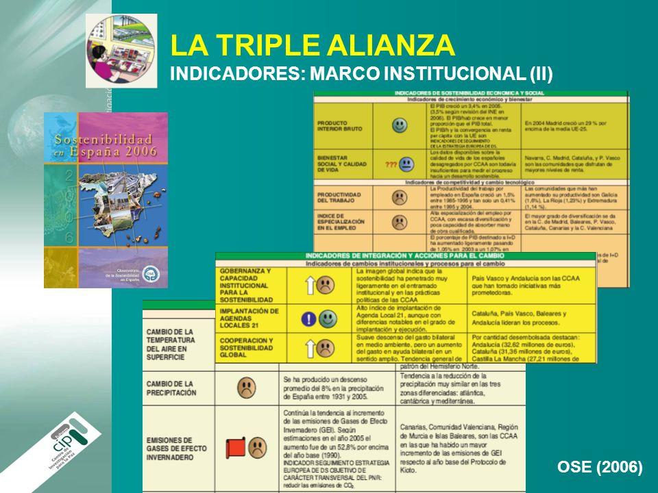 LA TRIPLE ALIANZA INDICADORES: MARCO INSTITUCIONAL (II)