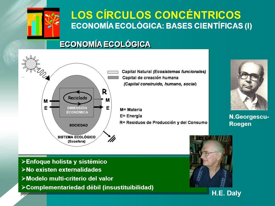 LOS CÍRCULOS CONCÉNTRICOS ECONOMÍA ECOLÓGICA: BASES CIENTÍFICAS (I)