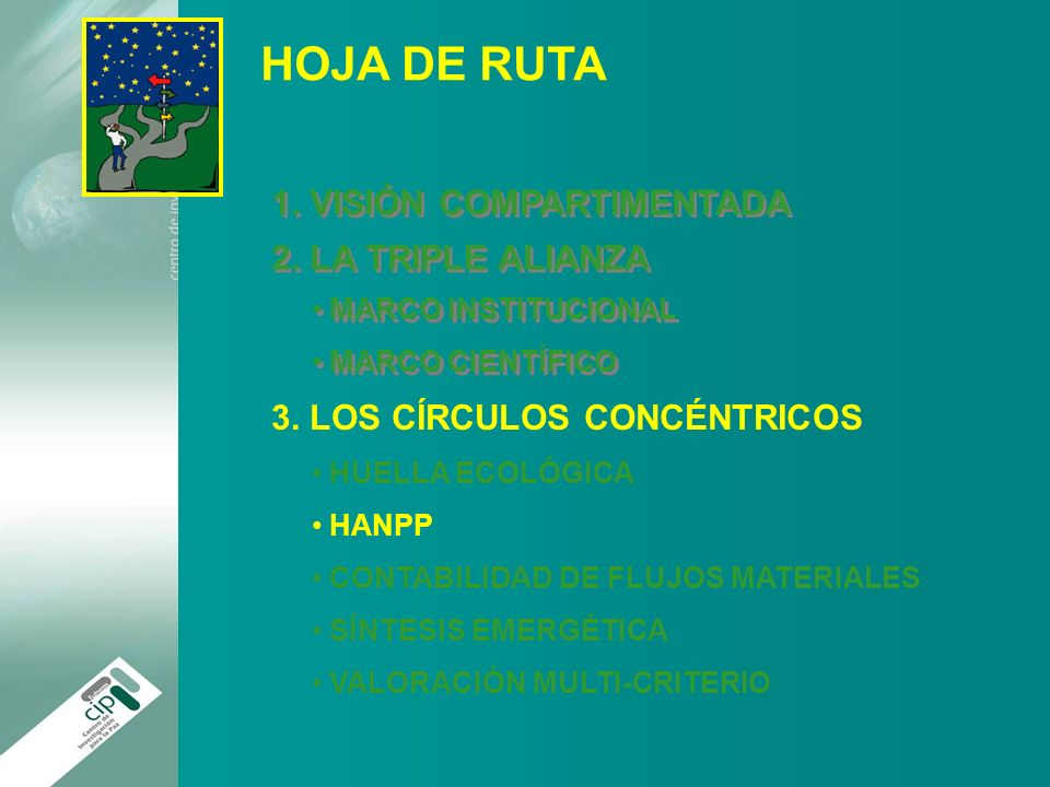 HOJA DE RUTA 1. VISIÓN COMPARTIMENTADA 2. LA TRIPLE ALIANZA