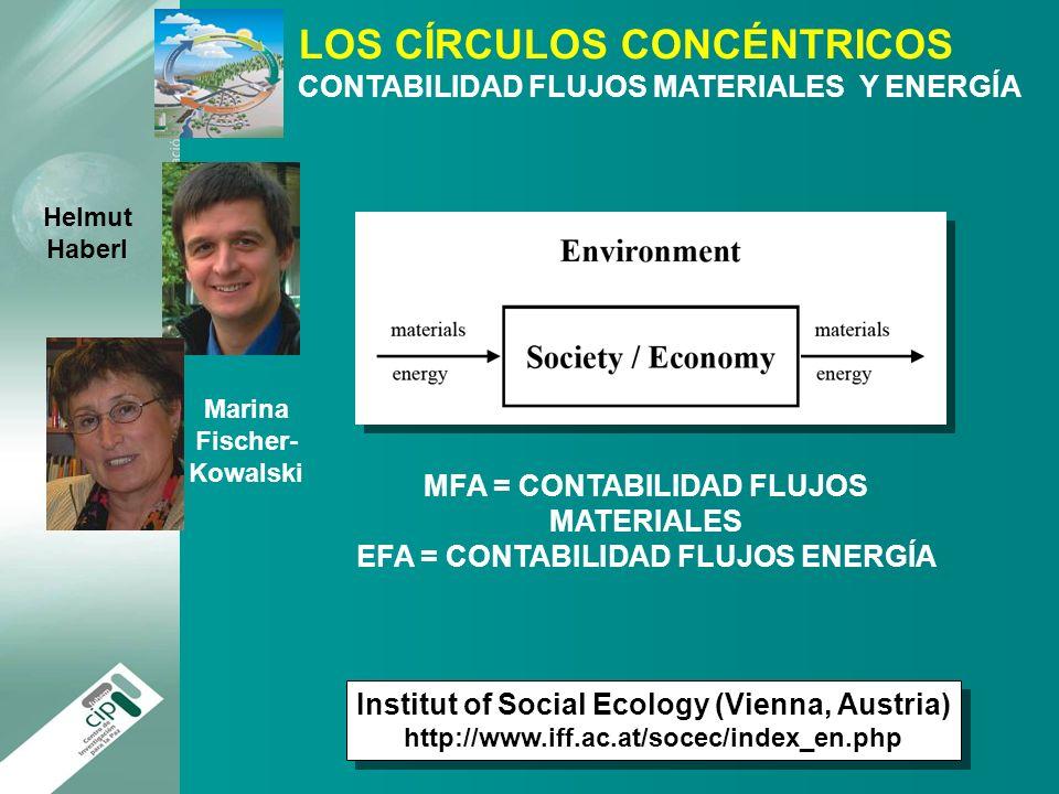 LOS CÍRCULOS CONCÉNTRICOS CONTABILIDAD FLUJOS MATERIALES Y ENERGÍA