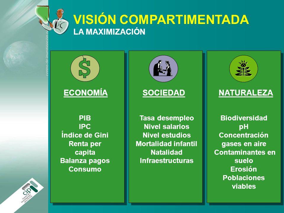 Renta per capita Balanza pagos Natalidad Infraestructuras