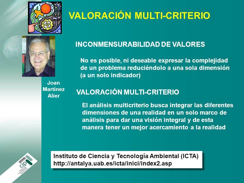 INCONMENSURABILIDAD DE VALORES