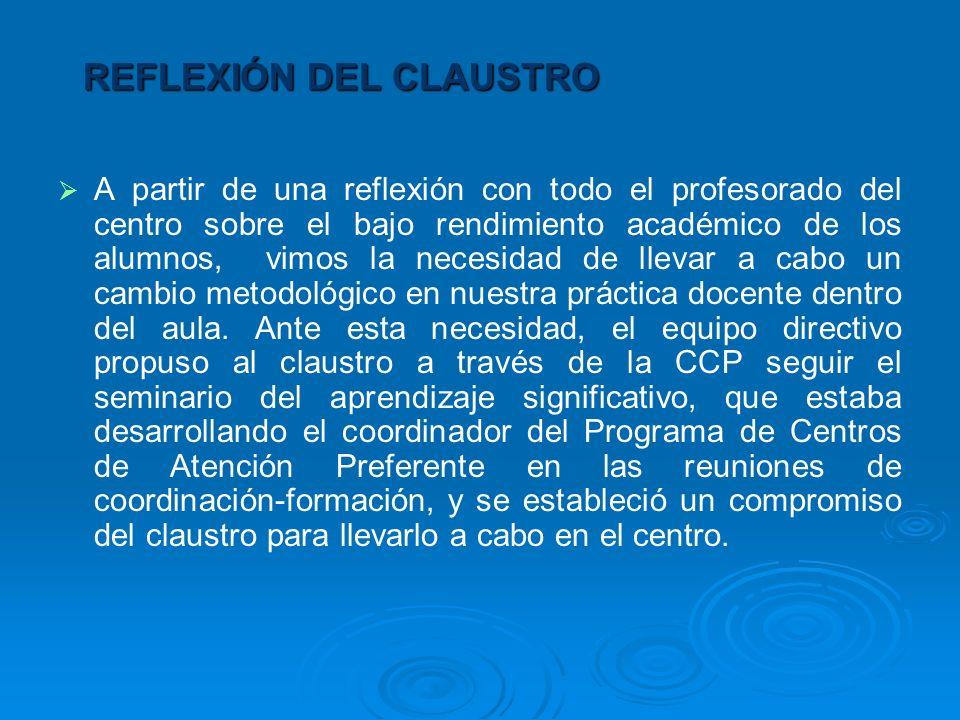 REFLEXIÓN DEL CLAUSTRO