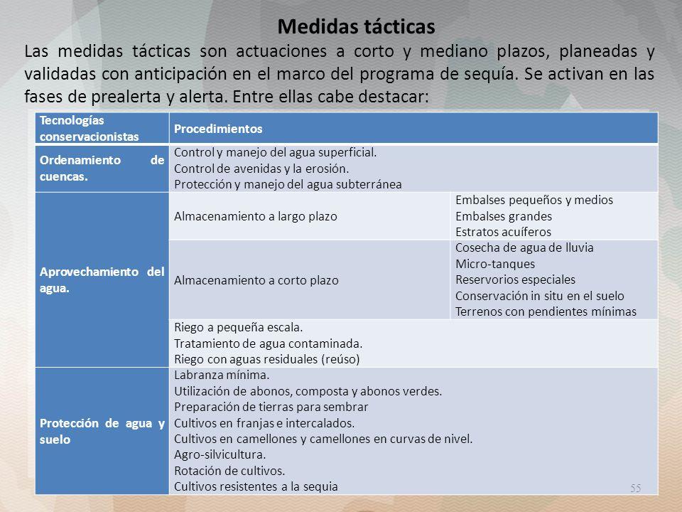 Dorable Marco De La Malicia Medida Táctica Adorno - Ideas ...