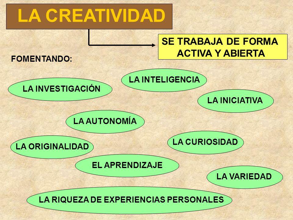 LA CREATIVIDAD SE TRABAJA DE FORMA ACTIVA Y ABIERTA FOMENTANDO: