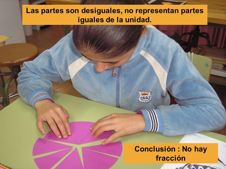 Las partes son desiguales, no representan partes iguales de la unidad.