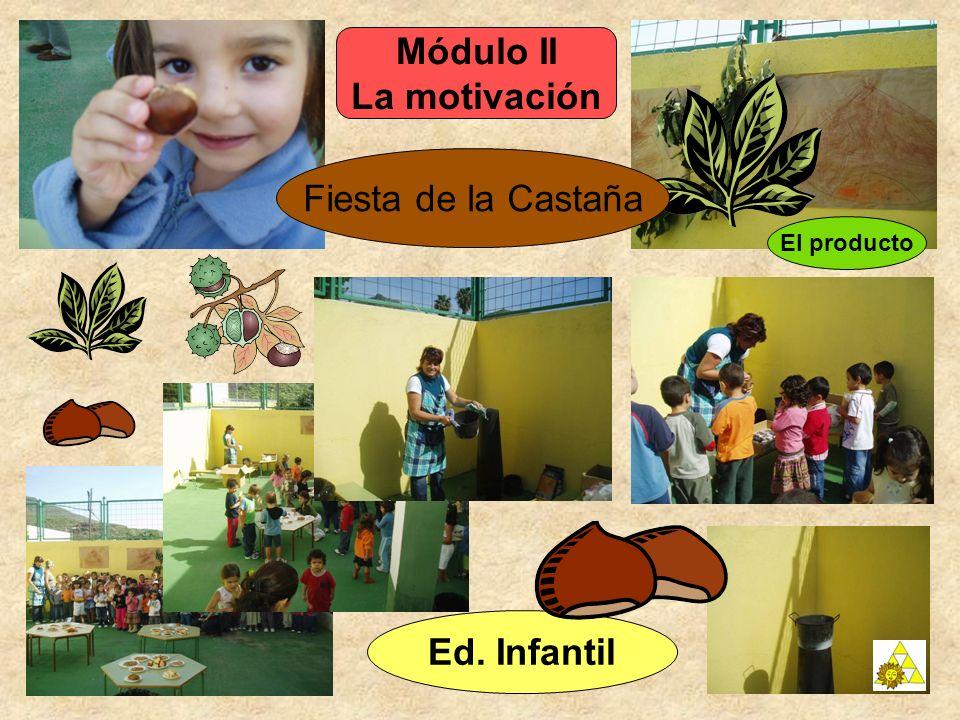 Módulo II La motivación Ed. Infantil