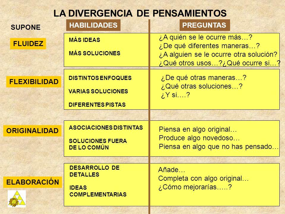 LA DIVERGENCIA DE PENSAMIENTOS