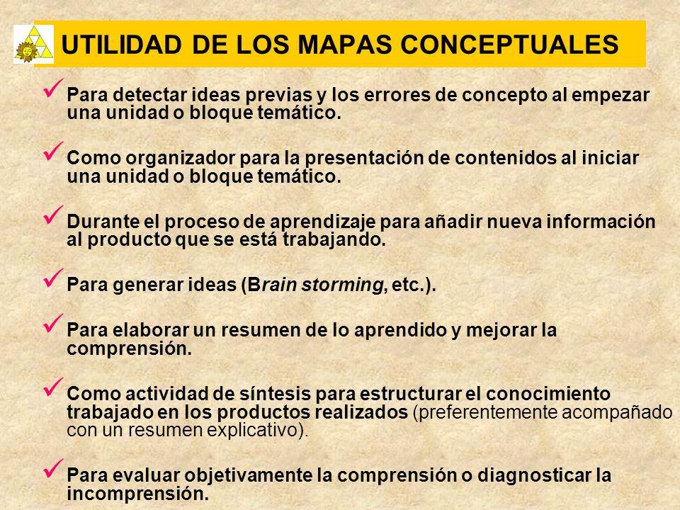 UTILIDAD DE LOS MAPAS CONCEPTUALES