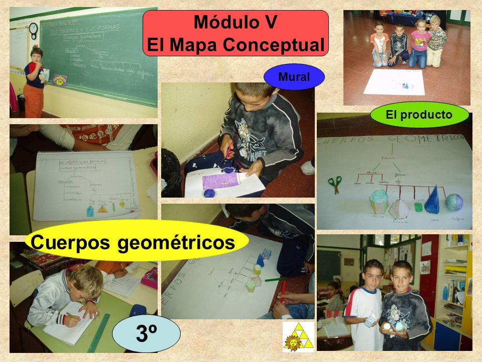 Módulo V El Mapa Conceptual Mural El producto Cuerpos geométricos 3º