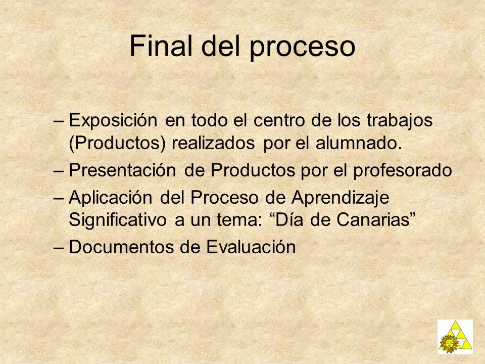 Final del proceso Exposición en todo el centro de los trabajos (Productos) realizados por el alumnado.