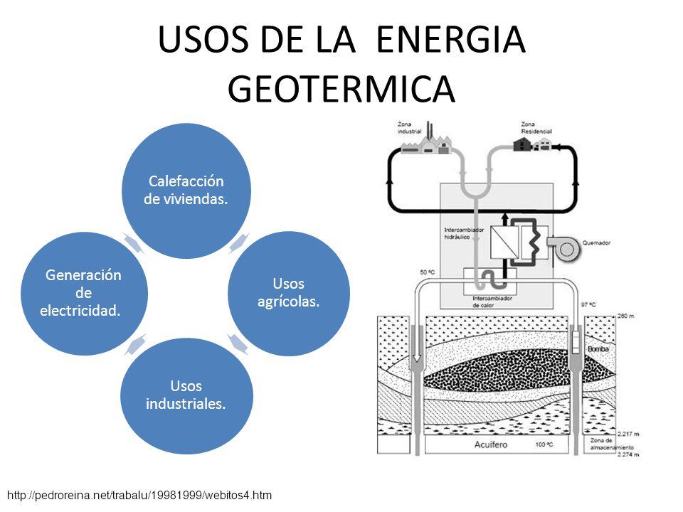 En que consiste la energia geotermica energia geotermica - En que consiste la energia geotermica ...