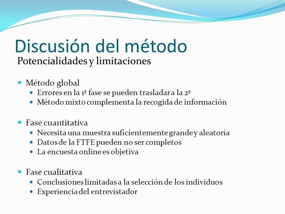 Discusión del método Potencialidades y limitaciones Método global