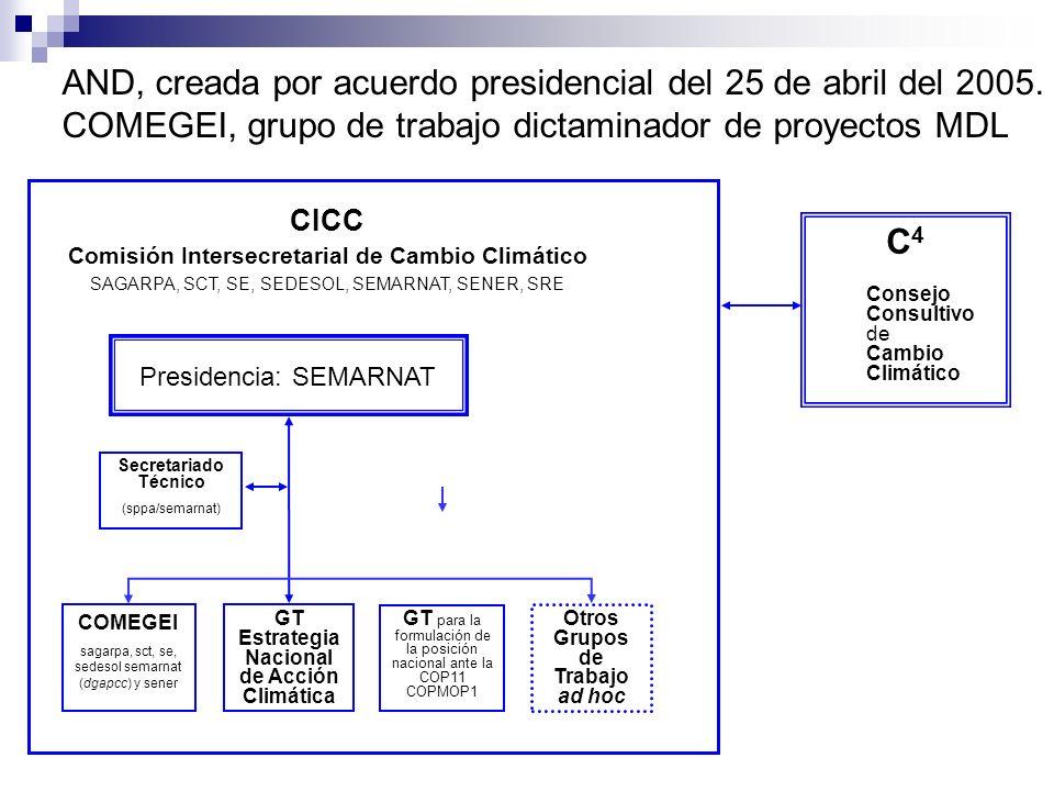 AND, creada por acuerdo presidencial del 25 de abril del 2005.