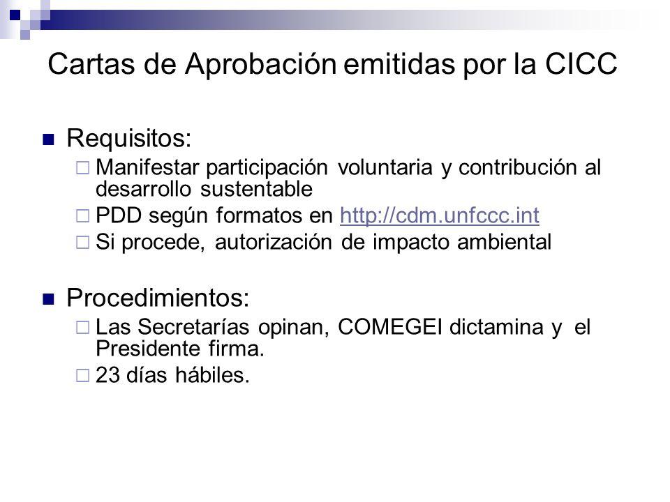 Cartas de Aprobación emitidas por la CICC