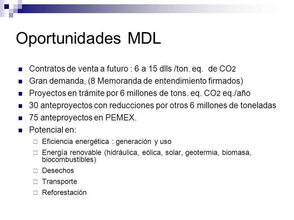 Oportunidades MDL Contratos de venta a futuro : 6 a 15 dlls /ton. eq. de CO2. Gran demanda, (8 Memoranda de entendimiento firmados)