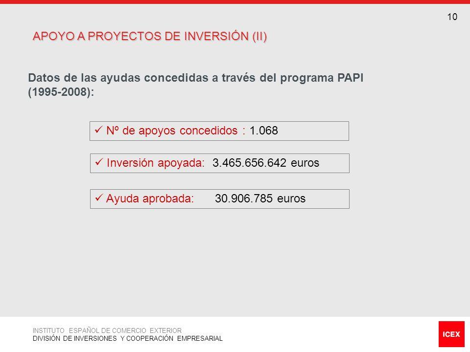 APOYO A PROYECTOS DE INVERSIÓN (II)
