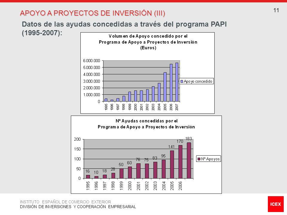 APOYO A PROYECTOS DE INVERSIÓN (III)