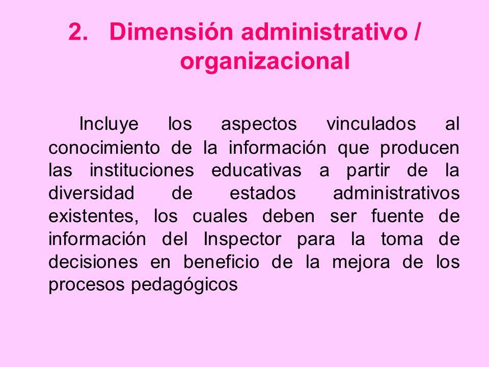 Dimensión administrativo / organizacional