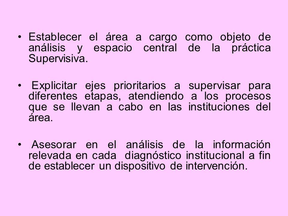 Establecer el área a cargo como objeto de análisis y espacio central de la práctica Supervisiva.